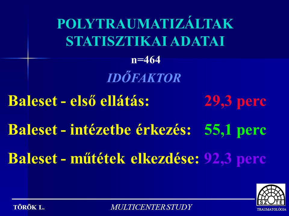 POLYTRAUMATIZÁLTAK STATISZTIKAI ADATAI