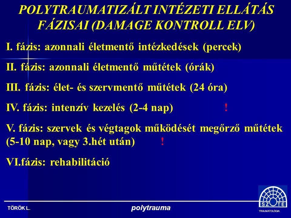 POLYTRAUMATIZÁLT INTÉZETI ELLÁTÁS FÁZISAI (DAMAGE KONTROLL ELV)