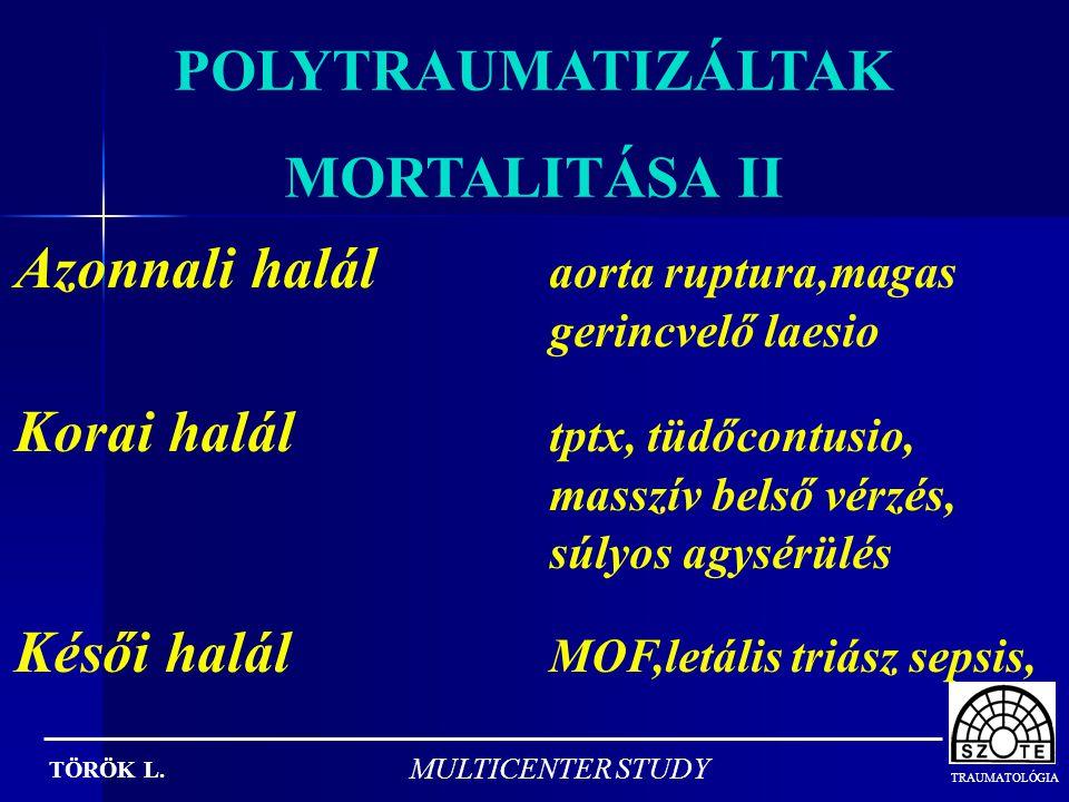 POLYTRAUMATIZÁLTAK MORTALITÁSA II
