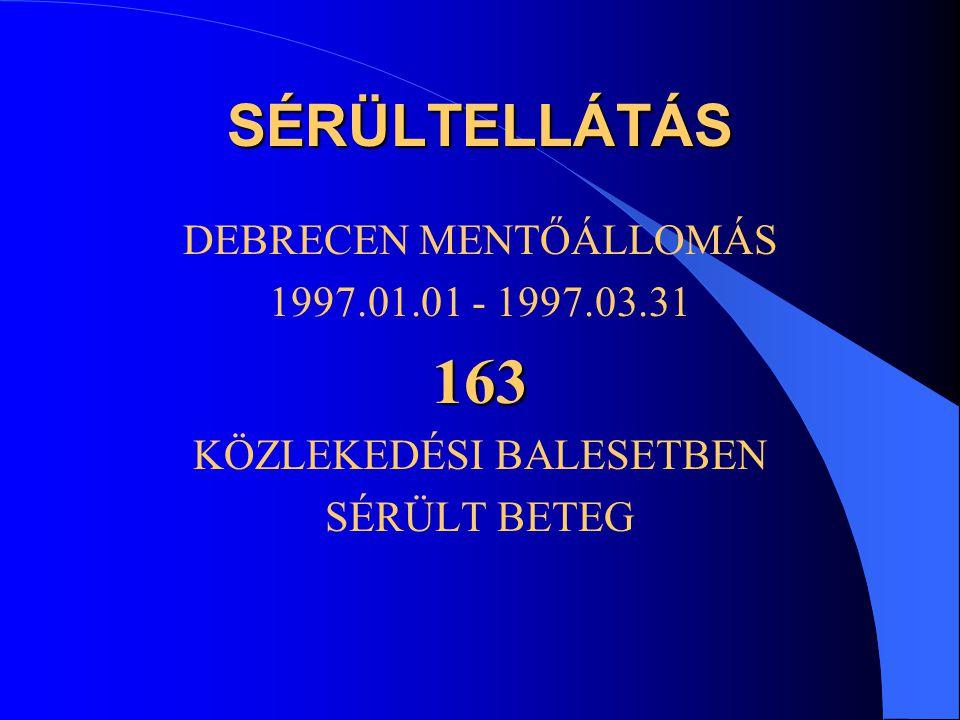 163 SÉRÜLTELLÁTÁS DEBRECEN MENTŐÁLLOMÁS 1997.01.01 - 1997.03.31