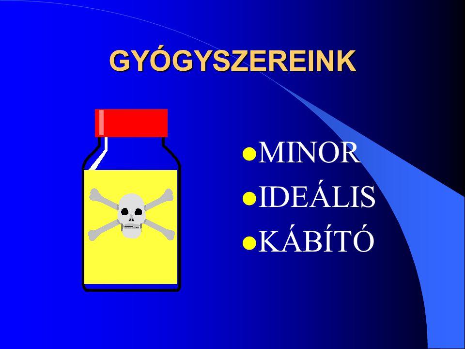 GYÓGYSZEREINK MINOR IDEÁLIS KÁBÍTÓ