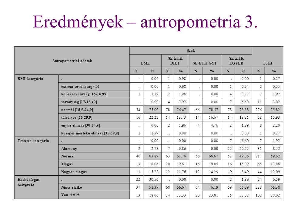 Eredmények – antropometria 3.
