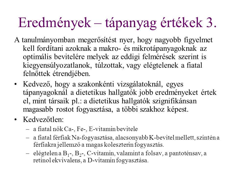 Eredmények – tápanyag értékek 3.