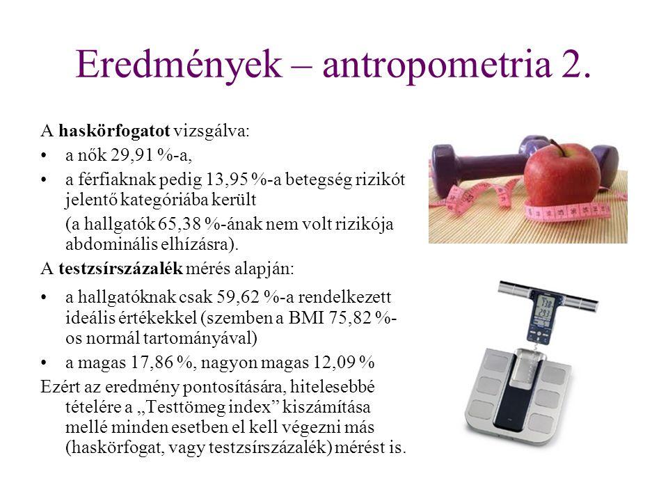Eredmények – antropometria 2.