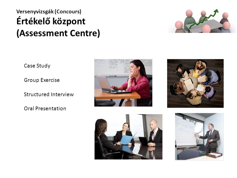 Értékelő központ (Assessment Centre)