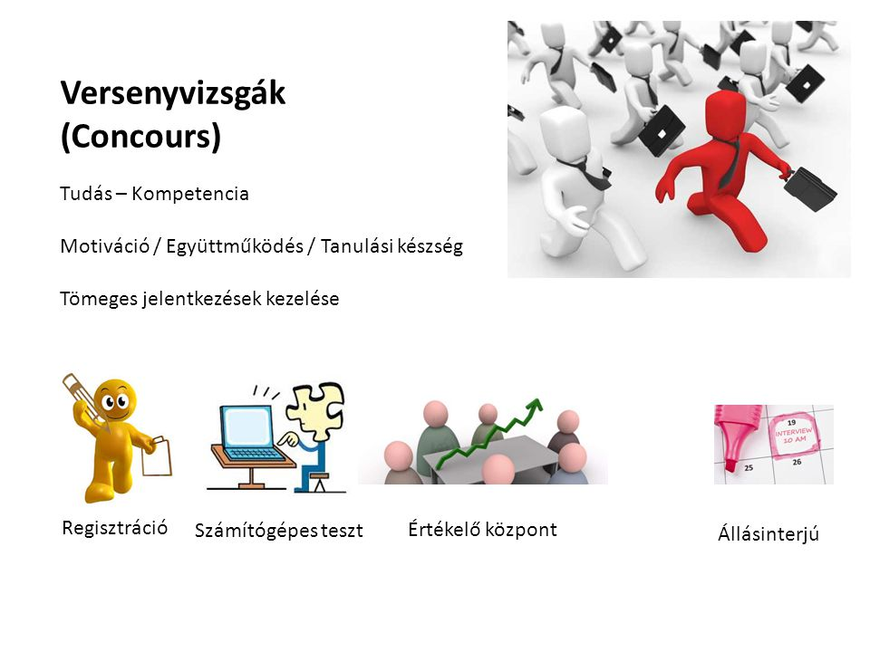 Versenyvizsgák (Concours)