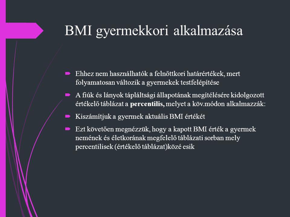 BMI gyermekkori alkalmazása