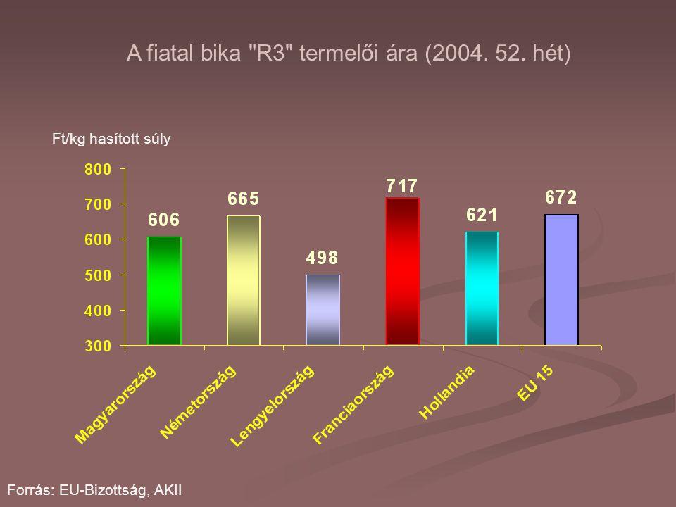 A fiatal bika R3 termelői ára (2004. 52. hét)