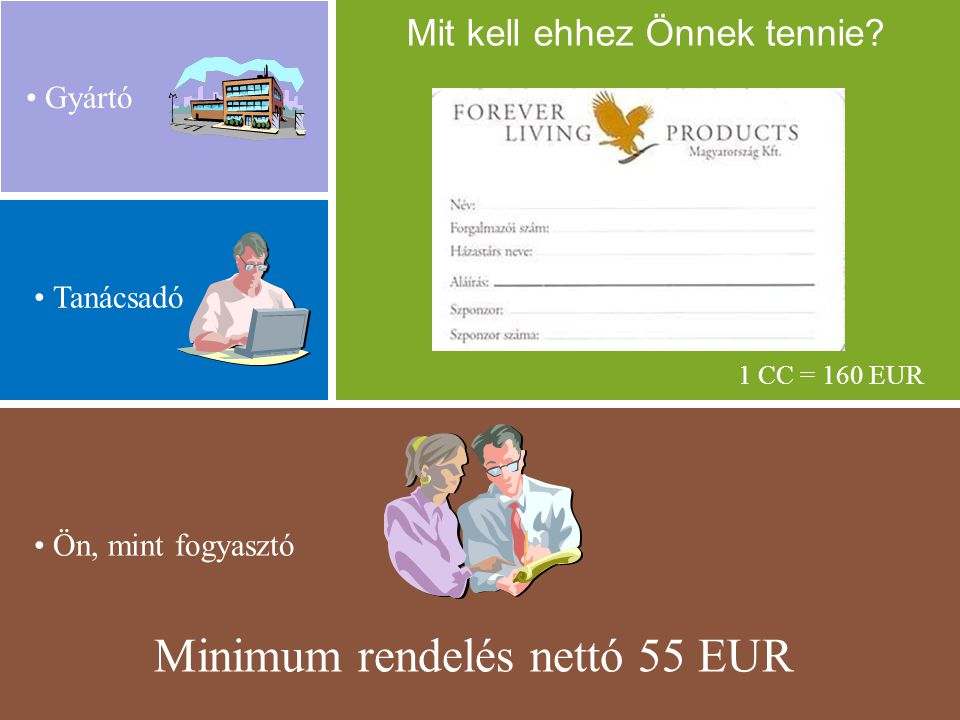 Minimum rendelés nettó 55 EUR
