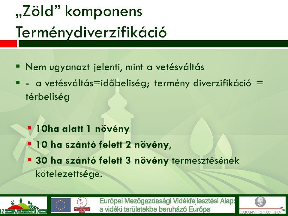 """""""Zöld komponens Terménydiverzifikáció"""