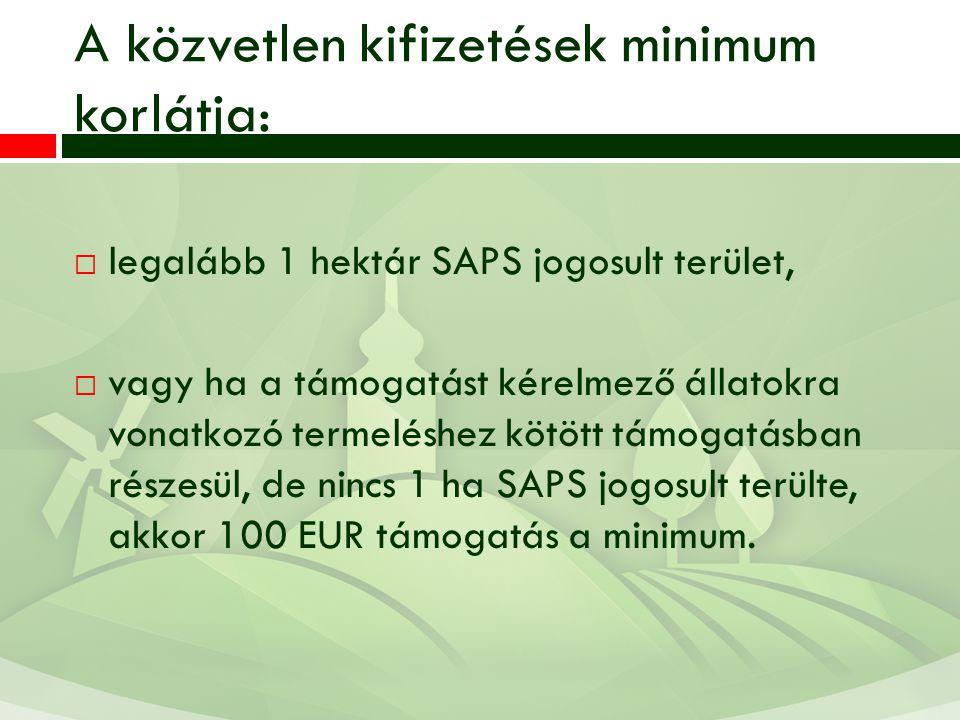 A közvetlen kifizetések minimum korlátja: