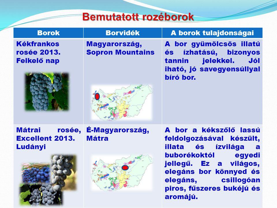 Bemutatott rozéborok Borok Borvidék A borok tulajdonságai
