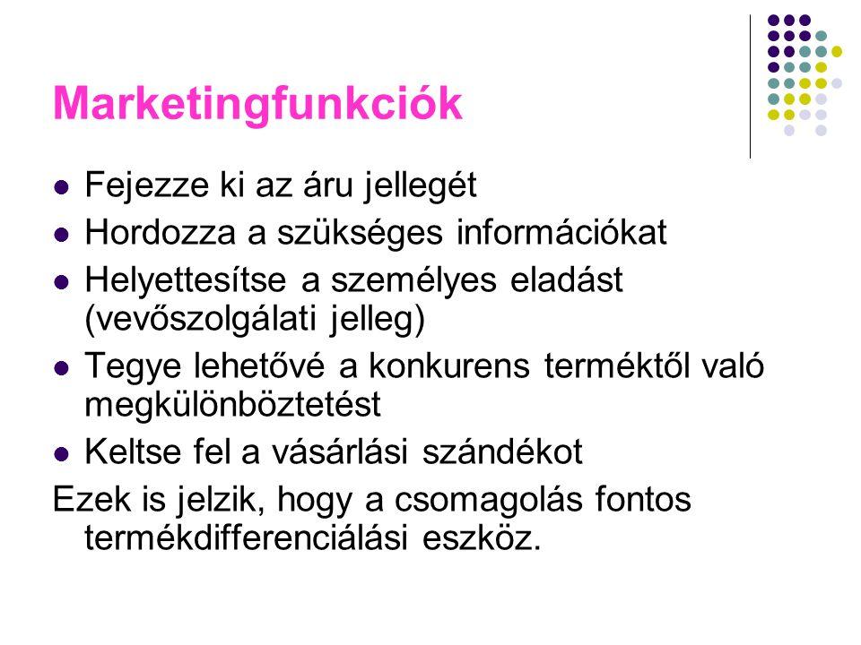 Marketingfunkciók Fejezze ki az áru jellegét