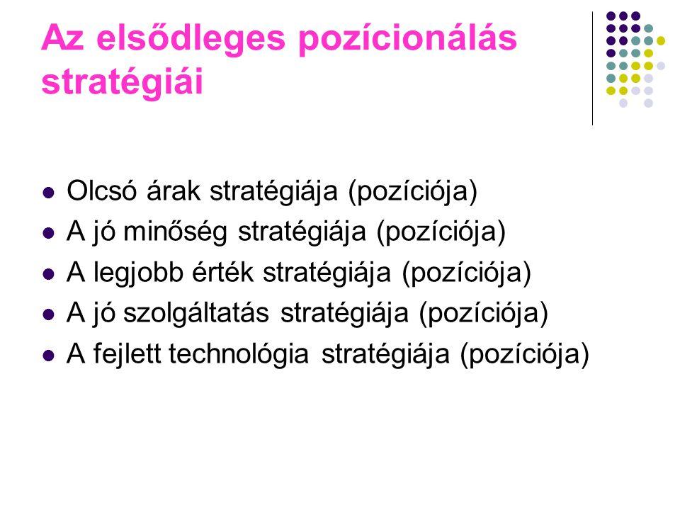 Az elsődleges pozícionálás stratégiái