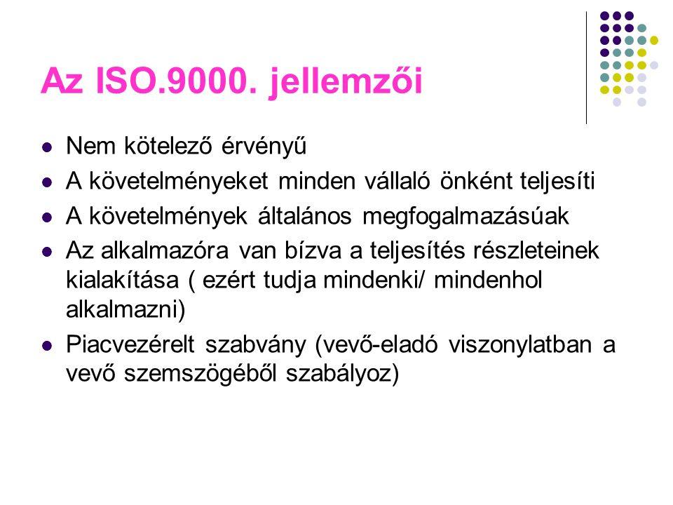Az ISO.9000. jellemzői Nem kötelező érvényű