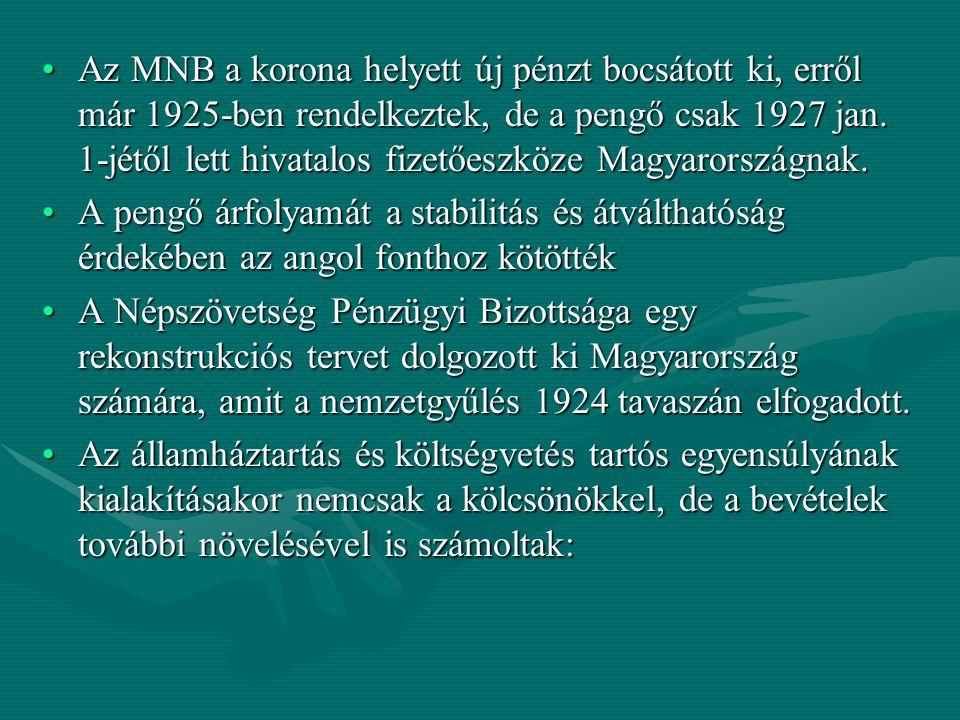 Az MNB a korona helyett új pénzt bocsátott ki, erről már 1925-ben rendelkeztek, de a pengő csak 1927 jan. 1-jétől lett hivatalos fizetőeszköze Magyarországnak.