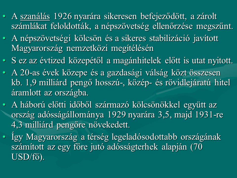 A szanálás 1926 nyarára sikeresen befejeződött, a zárolt számlákat feloldották, a népszövetség ellenőrzése megszűnt.