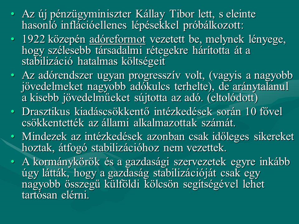 Az új pénzügyminiszter Kállay Tibor lett, s eleinte hasonló inflációellenes lépésekkel próbálkozott: