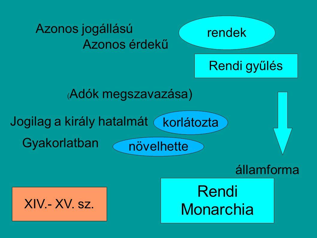 Rendi Monarchia Azonos jogállású rendek Azonos érdekű Rendi gyűlés