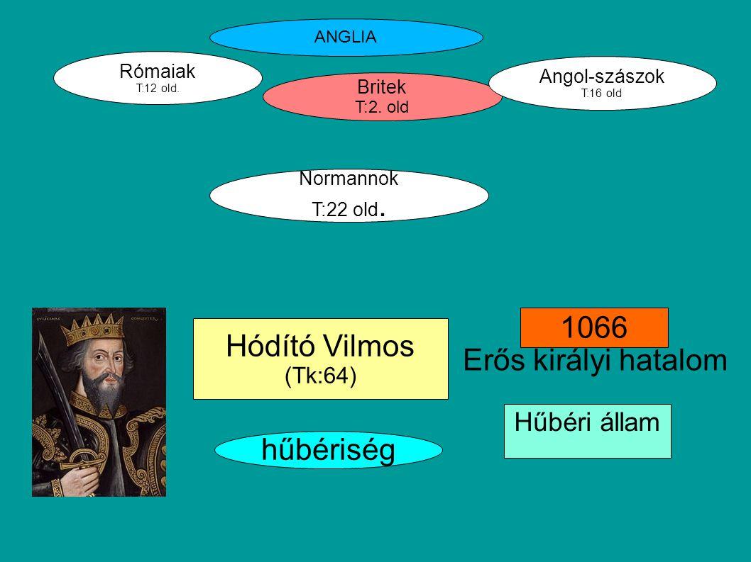 1066 Hódító Vilmos Erős királyi hatalom hűbériség Hűbéri állam (Tk:64)
