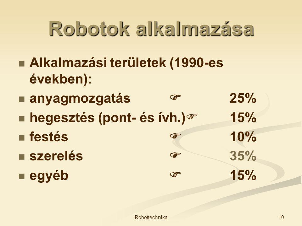 Robotok alkalmazása Alkalmazási területek (1990-es években):