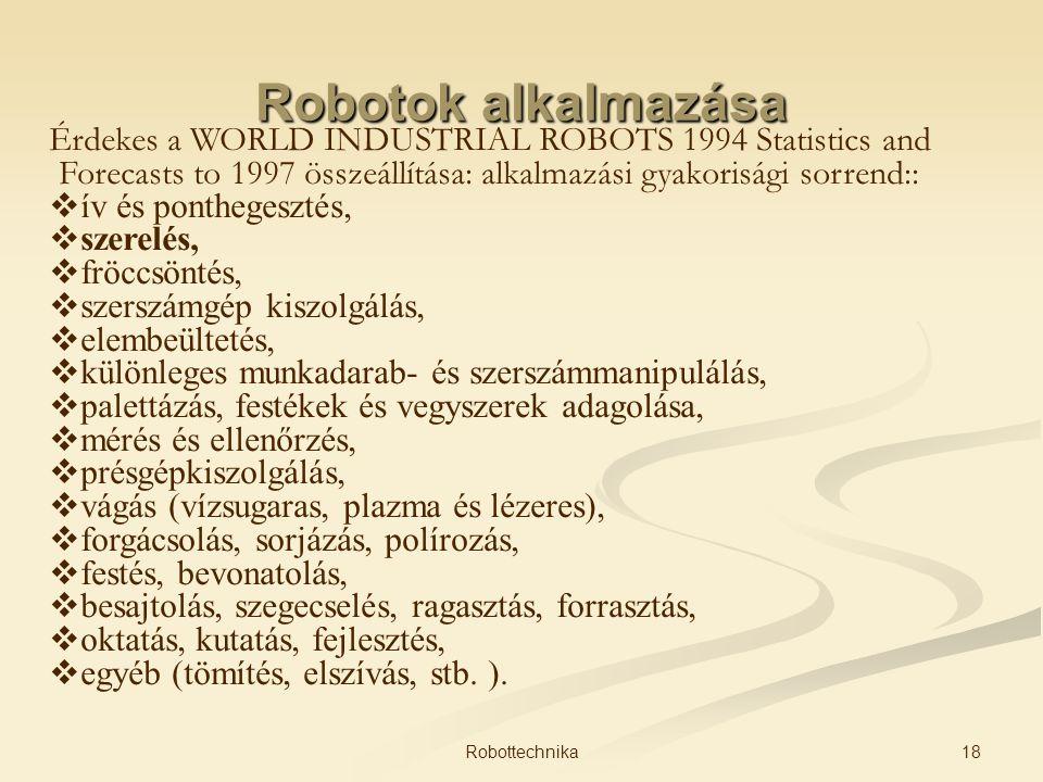 Robotok alkalmazása Érdekes a WORLD INDUSTRIAL ROBOTS 1994 Statistics and Forecasts to 1997 összeállítása: alkalmazási gyakorisági sorrend::
