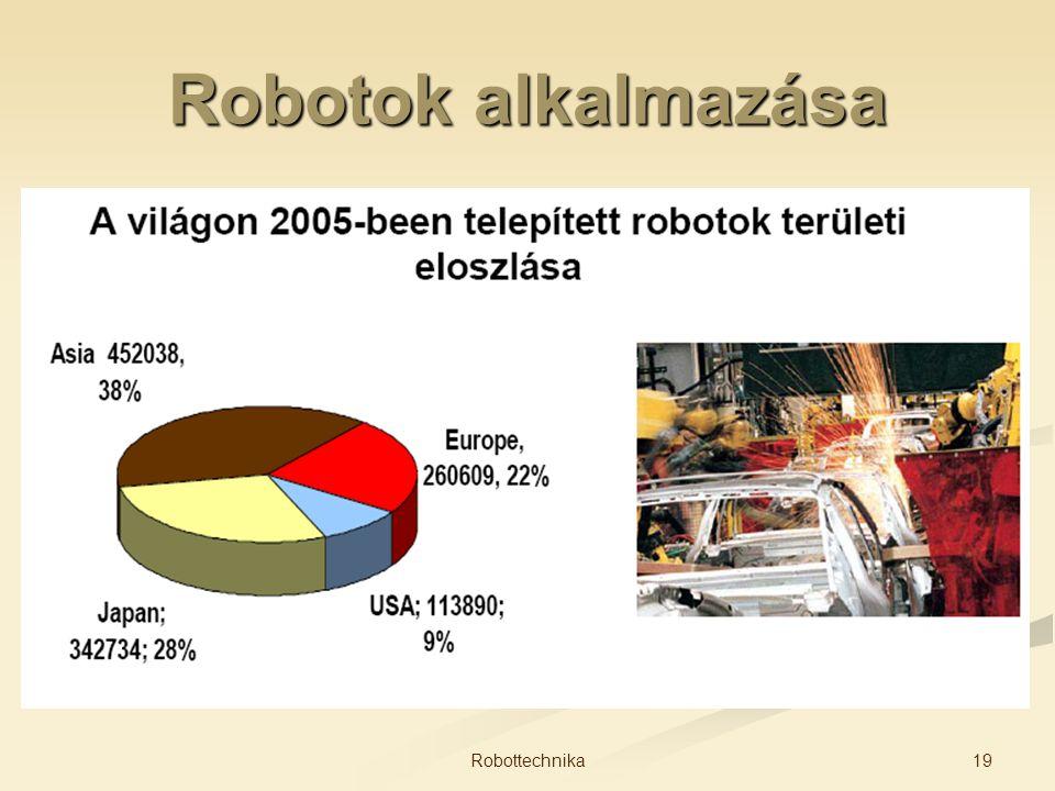 Robotok alkalmazása Robottechnika