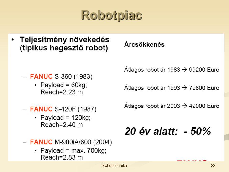 Robotpiac Robottechnika