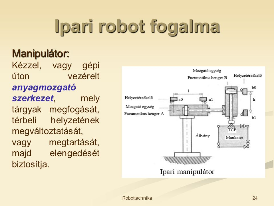 Ipari robot fogalma Manipulátor: