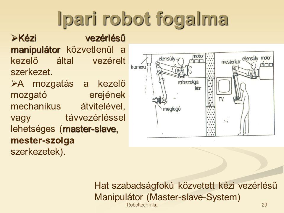 Ipari robot fogalma Kézi vezérlésű manipulátor közvetlenül a kezelő által vezérelt szerkezet.