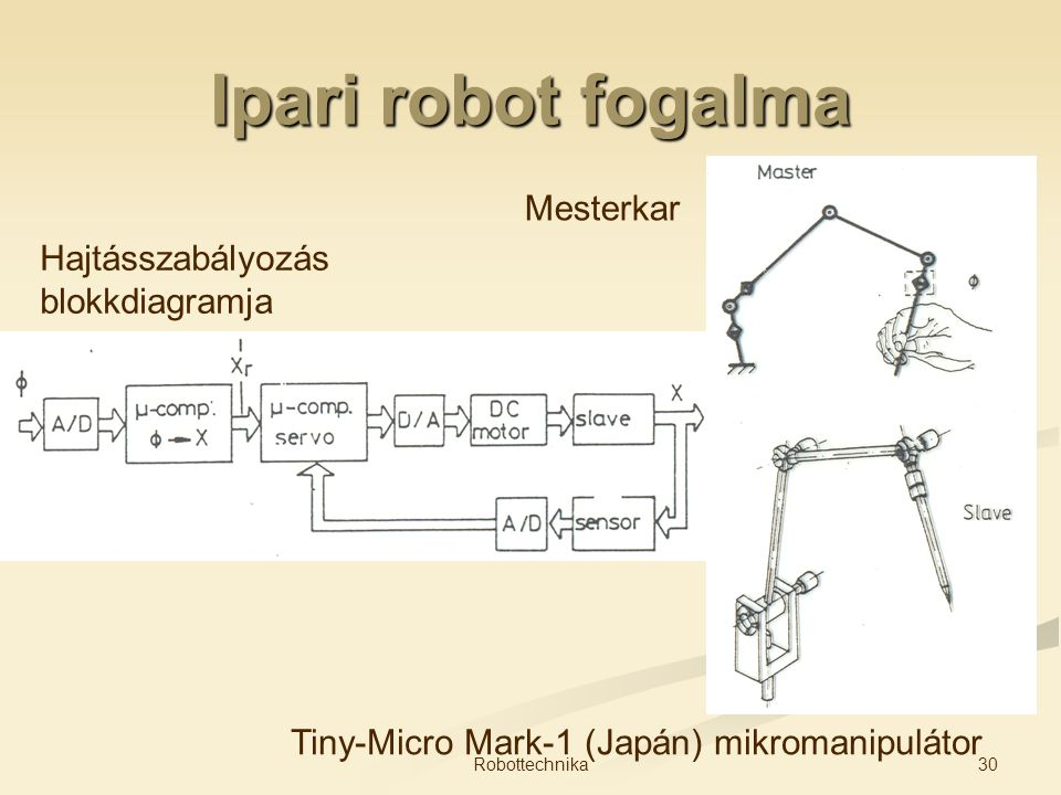 Ipari robot fogalma Mesterkar Hajtásszabályozás blokkdiagramja