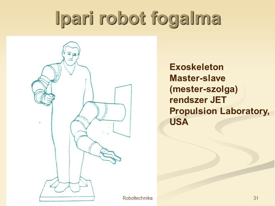 Ipari robot fogalma Exoskeleton Master-slave