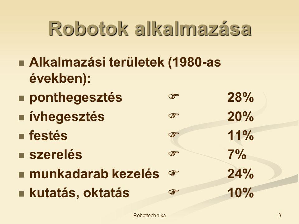 Robotok alkalmazása Alkalmazási területek (1980-as években):
