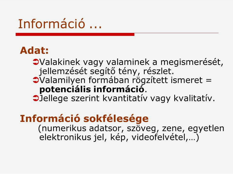 Információ ... Adat: Információ sokfélesége