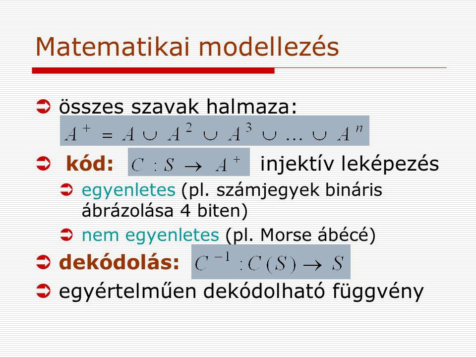 Matematikai modellezés