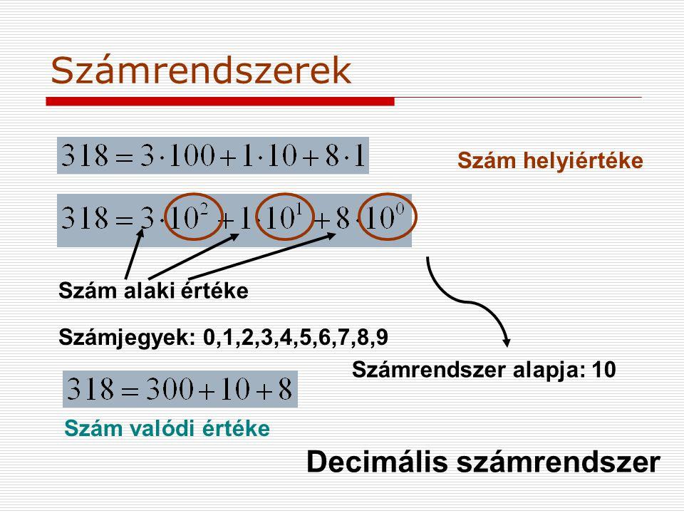 Számrendszerek Decimális számrendszer Szám helyiértéke