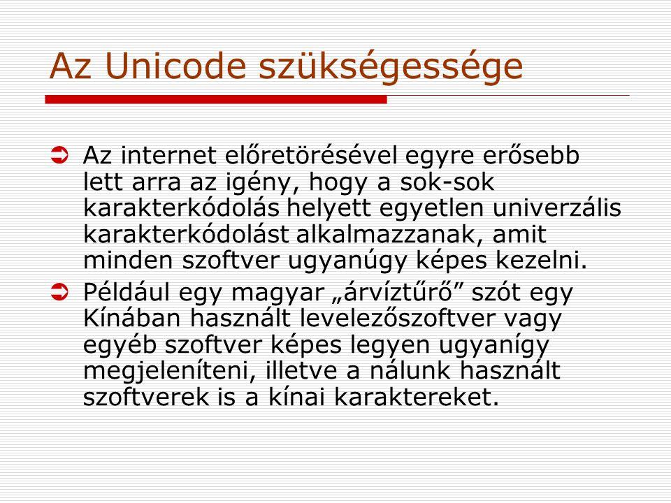 Az Unicode szükségessége