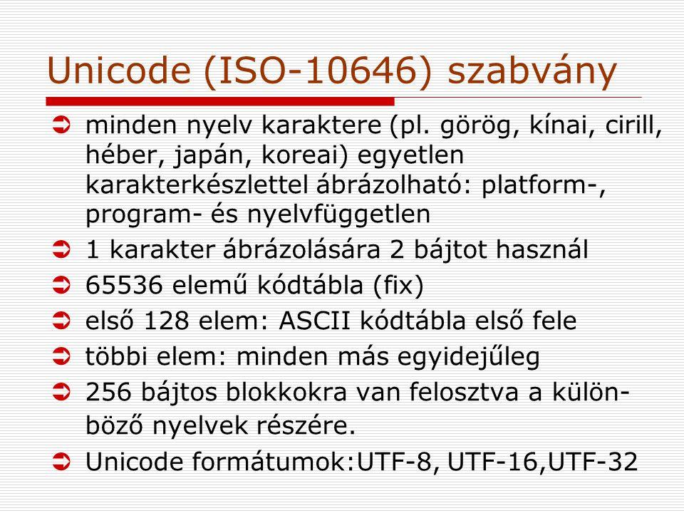 Unicode (ISO-10646) szabvány