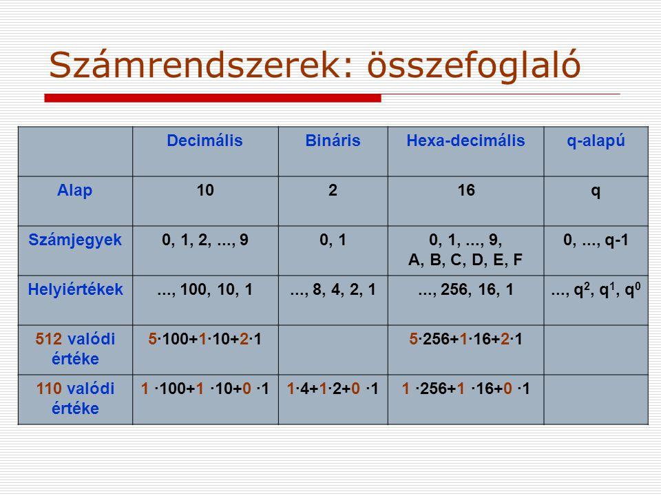 Számrendszerek: összefoglaló