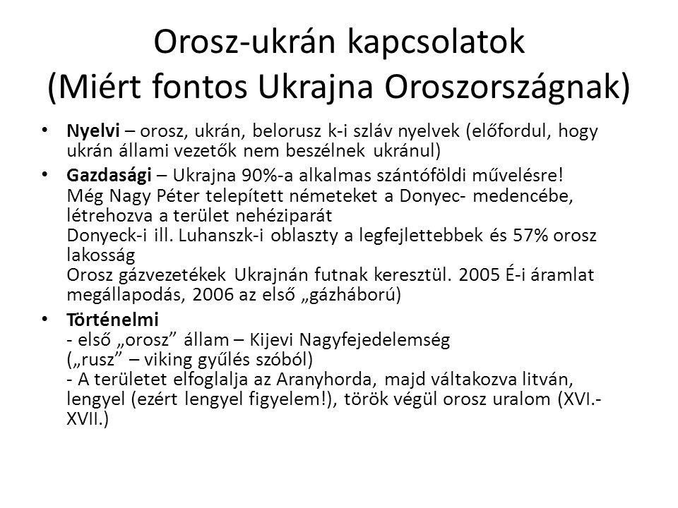 Orosz-ukrán kapcsolatok (Miért fontos Ukrajna Oroszországnak)