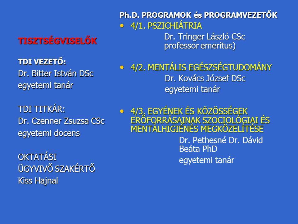 Dr. Tringer László CSc professor emeritus)