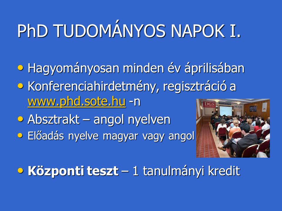 PhD TUDOMÁNYOS NAPOK I. Hagyományosan minden év áprilisában