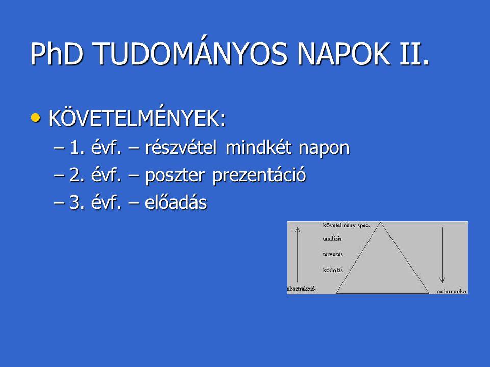 PhD TUDOMÁNYOS NAPOK II.