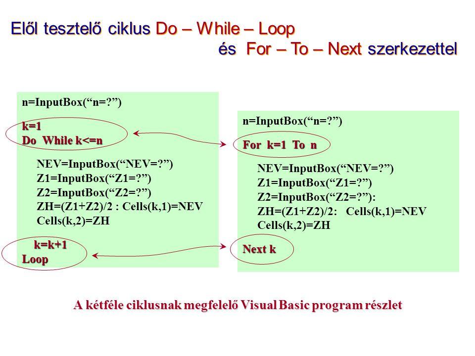A kétféle ciklusnak megfelelő Visual Basic program részlet