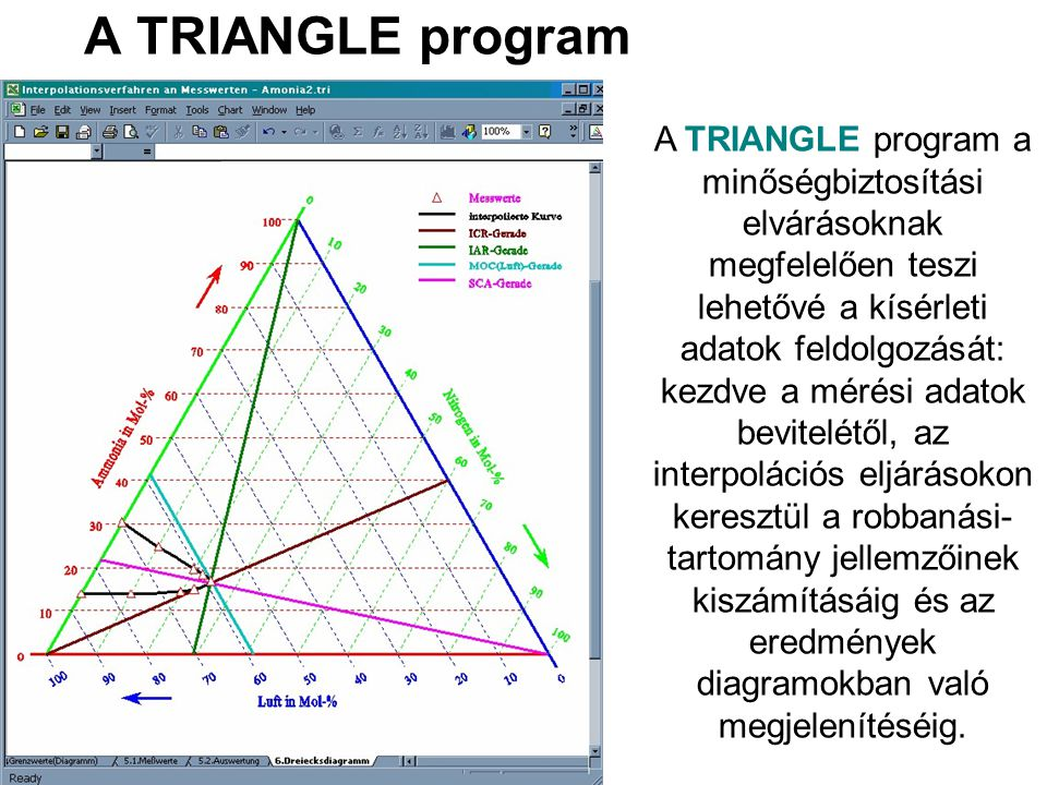 A TRIANGLE program