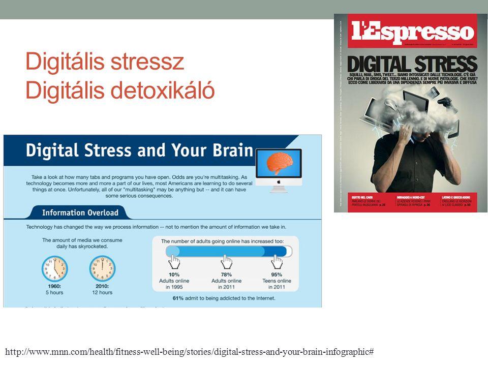 Digitális stressz Digitális detoxikáló