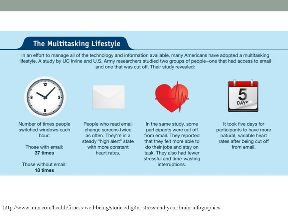 http://www.mnn.com/health/fitness-well-being/stories/digital-stress-and-your-brain-infographic#
