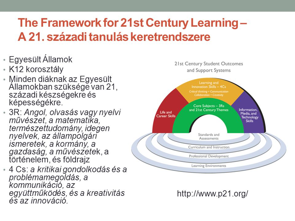 The Framework for 21st Century Learning – A 21