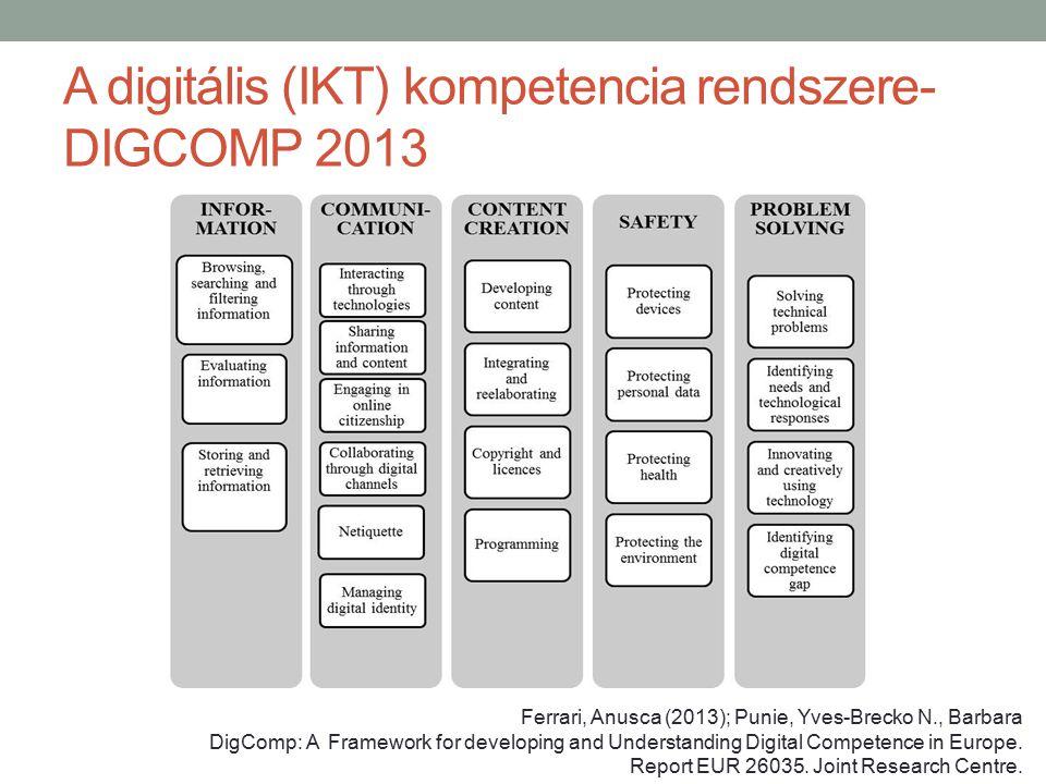 A digitális (IKT) kompetencia rendszere-DIGCOMP 2013