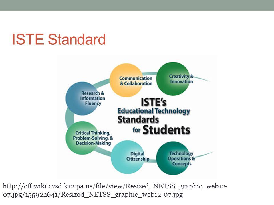 ISTE Standard http://cff.wiki.cvsd.k12.pa.us/file/view/Resized_NETSS_graphic_web12-07.jpg/155922641/Resized_NETSS_graphic_web12-07.jpg.